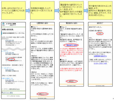 edsp20100119.jpg